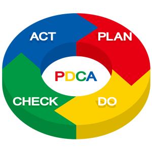 ホームページはPDCAで育てる